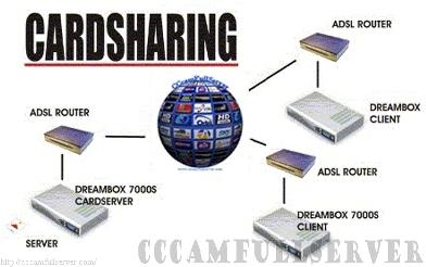 Cardsharing Server